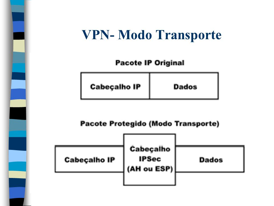 VPN- Modo Transporte