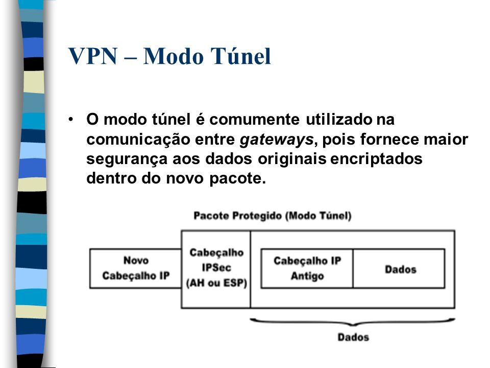 VPN – Modo Túnel