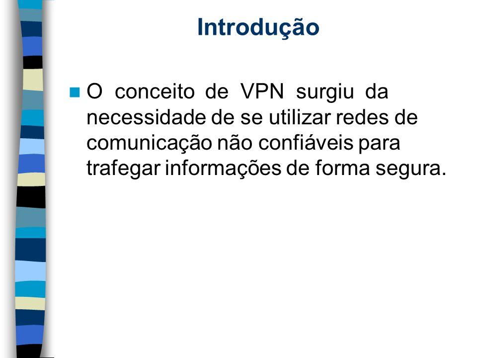 Introdução O conceito de VPN surgiu da necessidade de se utilizar redes de comunicação não confiáveis para trafegar informações de forma segura.