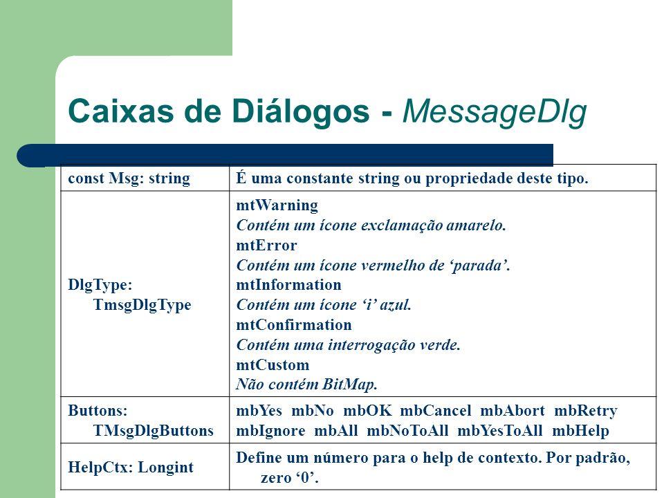 Caixas de Diálogos - MessageDlg