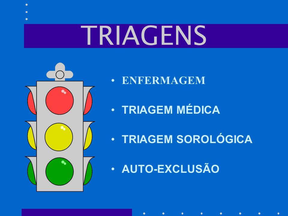 TRIAGENS ENFERMAGEM TRIAGEM MÉDICA TRIAGEM SOROLÓGICA AUTO-EXCLUSÃO