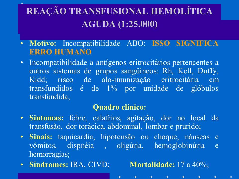 REAÇÃO TRANSFUSIONAL HEMOLÍTICA AGUDA (1:25.000)
