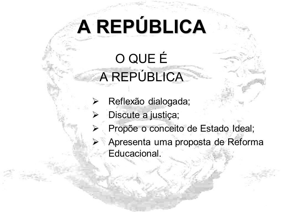 A REPÚBLICA O QUE É A REPÚBLICA Reflexão dialogada; Discute a justiça;