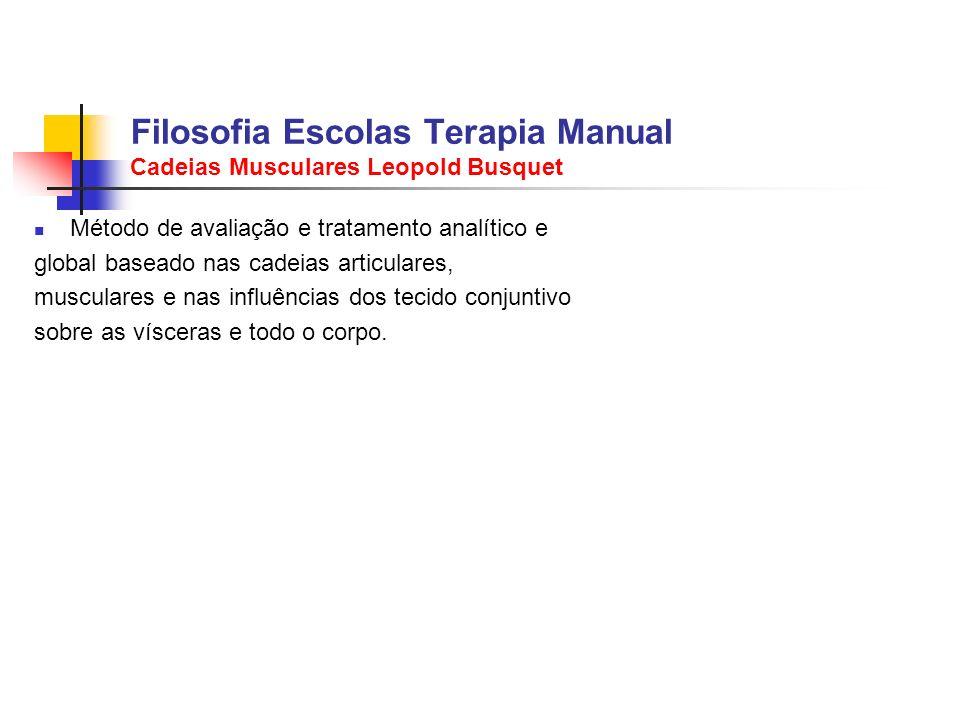 Filosofia Escolas Terapia Manual Cadeias Musculares Leopold Busquet