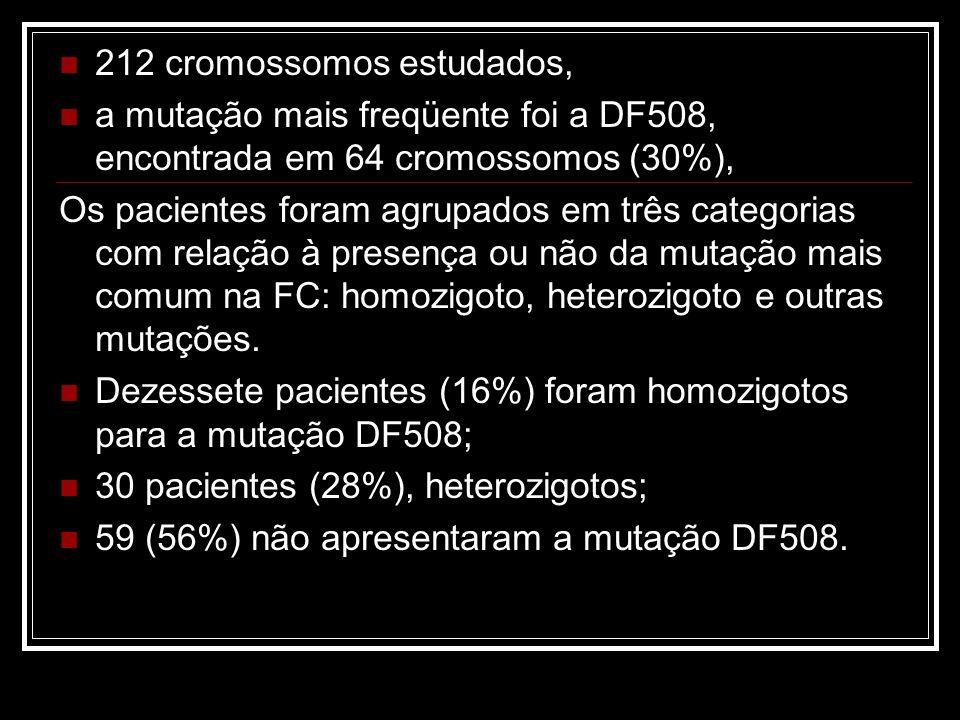 212 cromossomos estudados,
