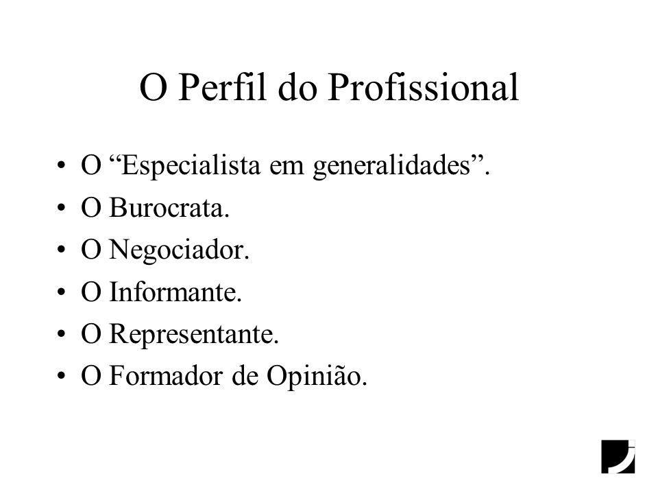 O Perfil do Profissional