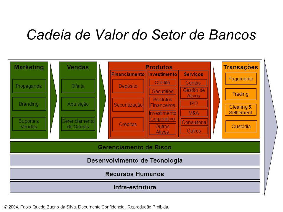 Cadeia de Valor do Setor de Bancos