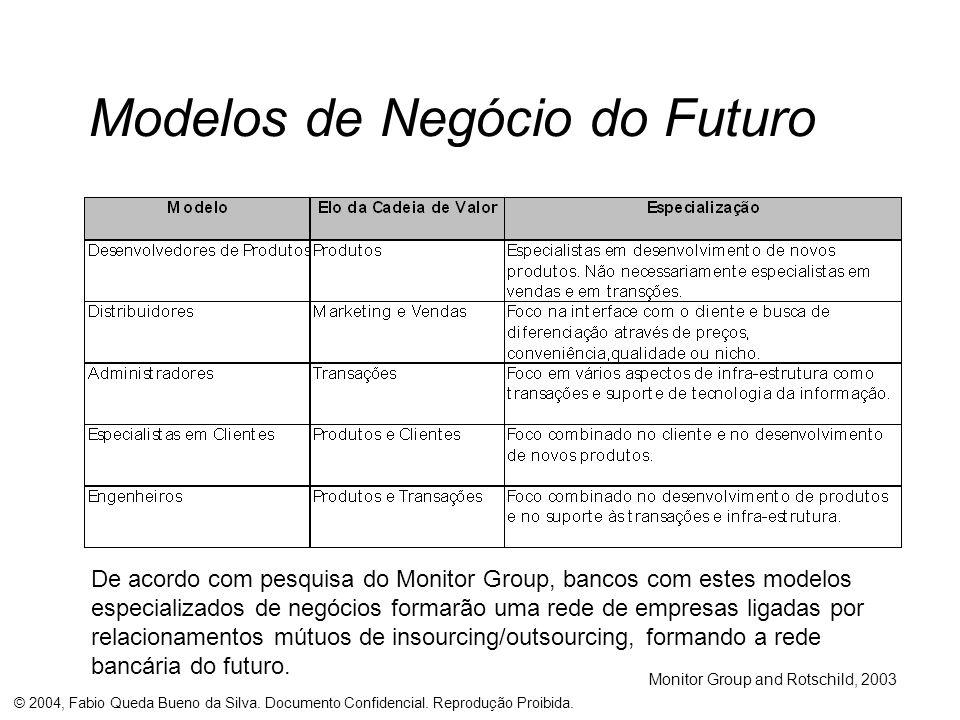 Modelos de Negócio do Futuro