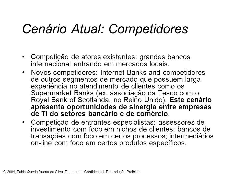 Cenário Atual: Competidores