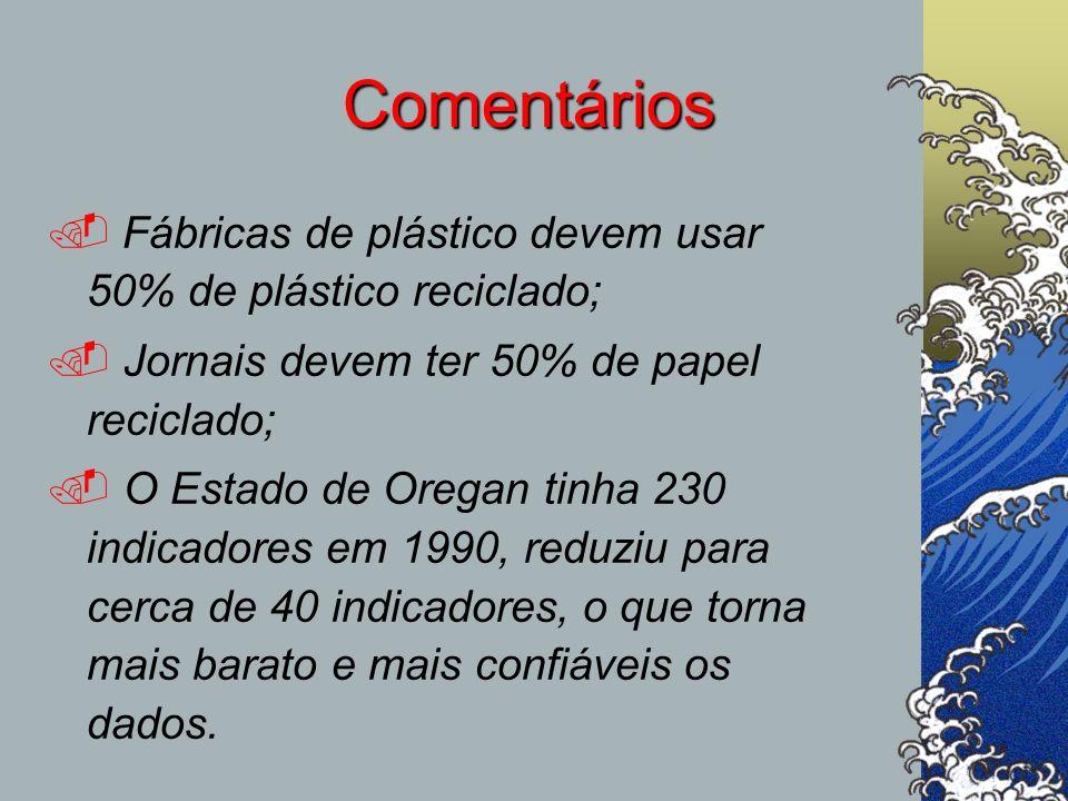 Comentários Fábricas de plástico devem usar 50% de plástico reciclado;