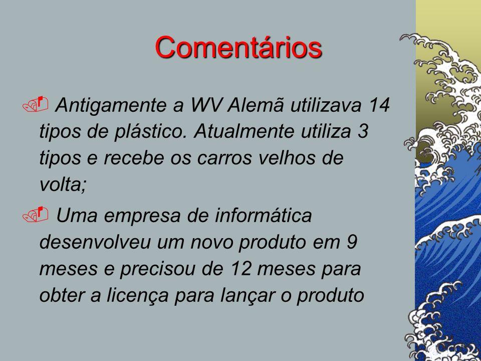 ComentáriosAntigamente a WV Alemã utilizava 14 tipos de plástico. Atualmente utiliza 3 tipos e recebe os carros velhos de volta;