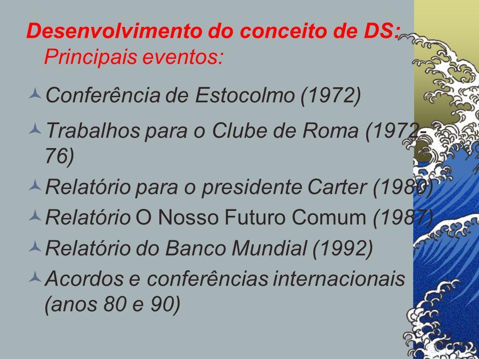 Desenvolvimento do conceito de DS: Principais eventos: