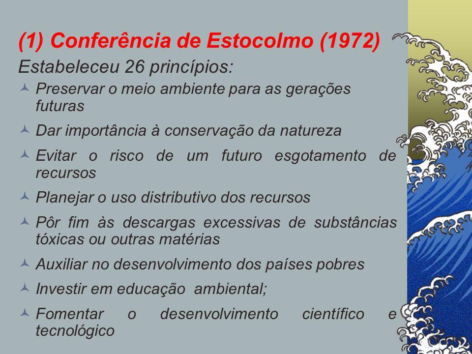 (1) Conferência de Estocolmo (1972)