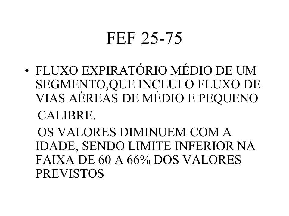 FEF 25-75 FLUXO EXPIRATÓRIO MÉDIO DE UM SEGMENTO,QUE INCLUI O FLUXO DE VIAS AÉREAS DE MÉDIO E PEQUENO.