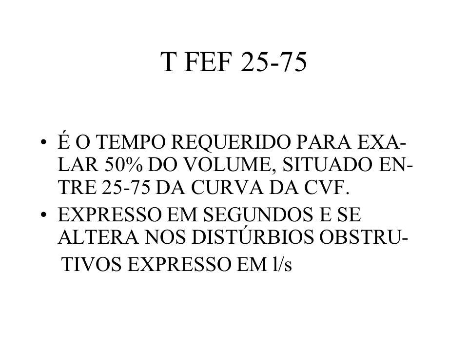 T FEF 25-75 É O TEMPO REQUERIDO PARA EXA- LAR 50% DO VOLUME, SITUADO EN- TRE 25-75 DA CURVA DA CVF.