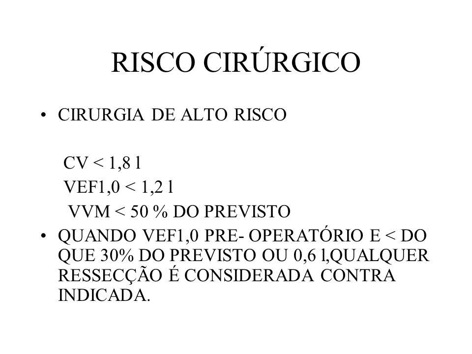 RISCO CIRÚRGICO CIRURGIA DE ALTO RISCO CV < 1,8 l VEF1,0 < 1,2 l