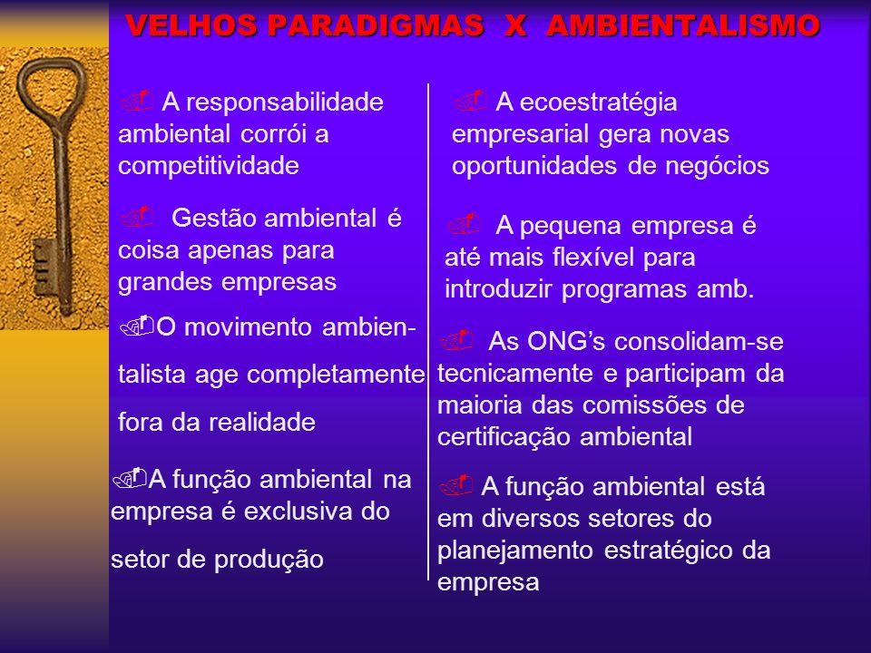 VELHOS PARADIGMAS X AMBIENTALISMO