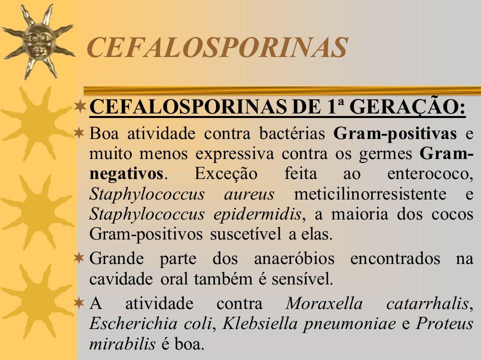 CEFALOSPORINAS CEFALOSPORINAS DE 1ª GERAÇÃO: