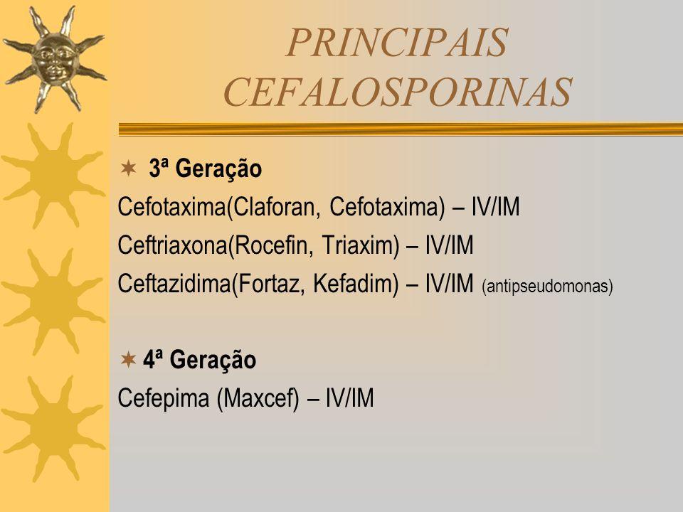 PRINCIPAIS CEFALOSPORINAS