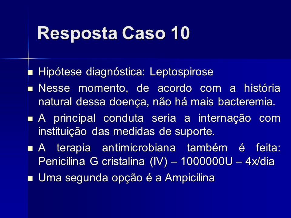 Resposta Caso 10 Hipótese diagnóstica: Leptospirose