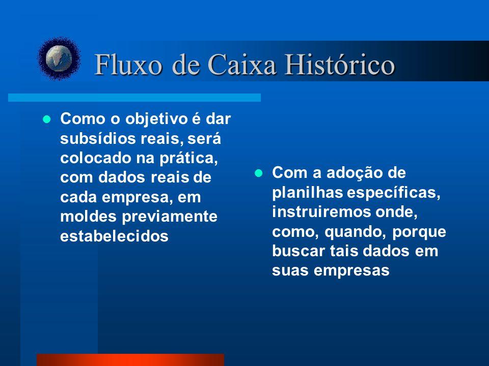Fluxo de Caixa Histórico