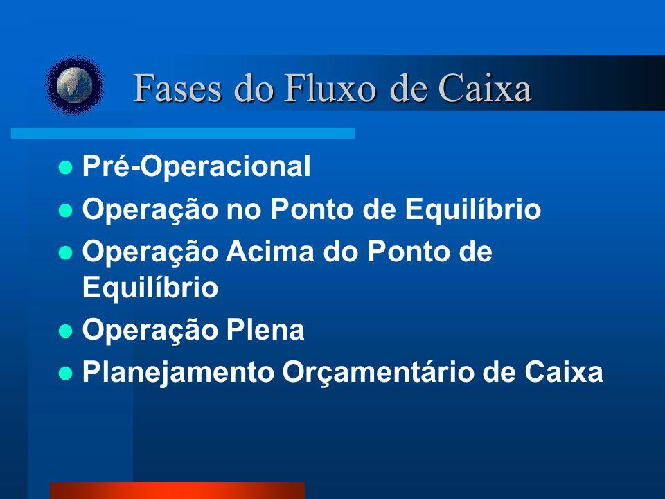 Fases do Fluxo de Caixa Pré-Operacional