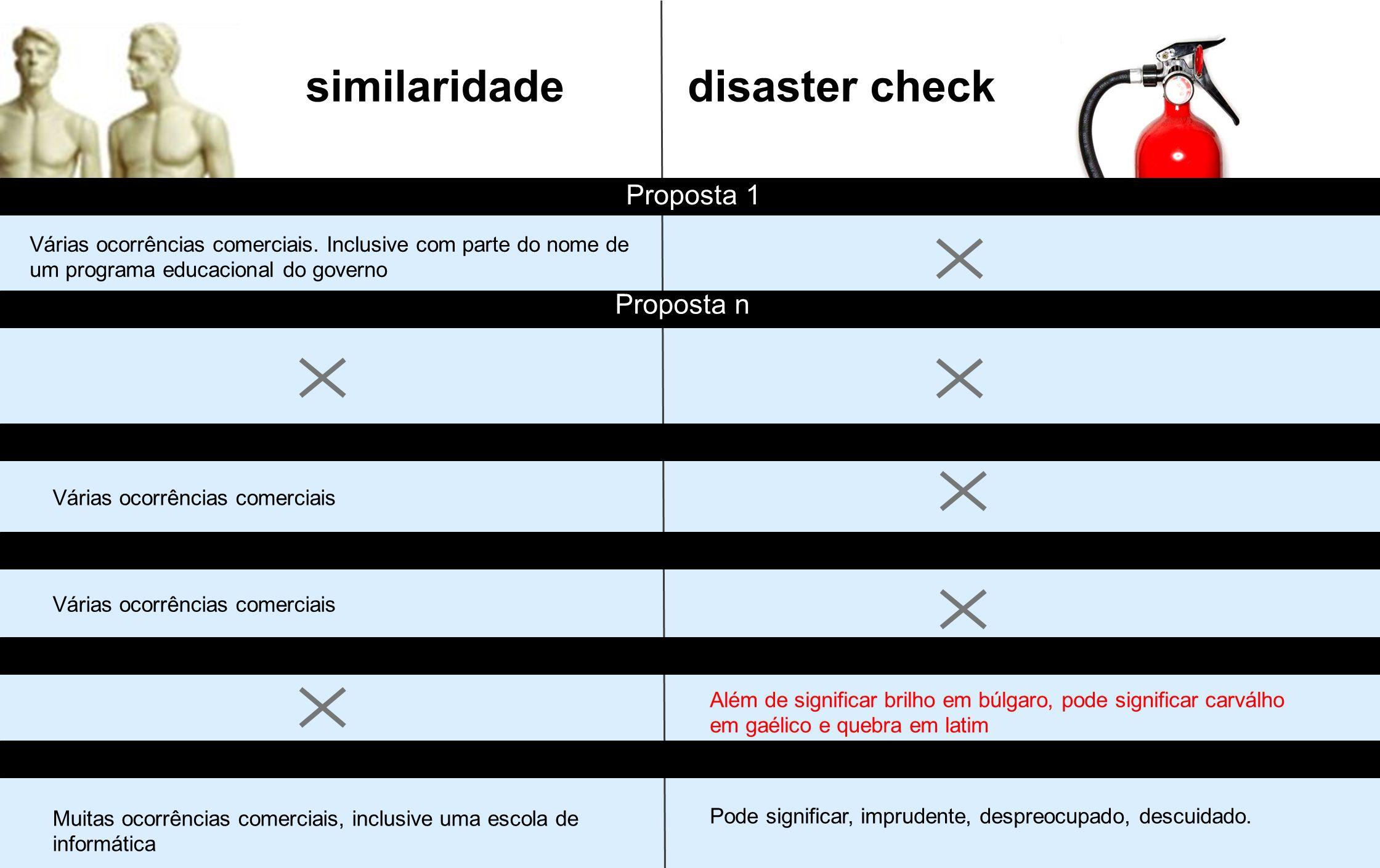 similaridade disaster check Proposta 1 Proposta n