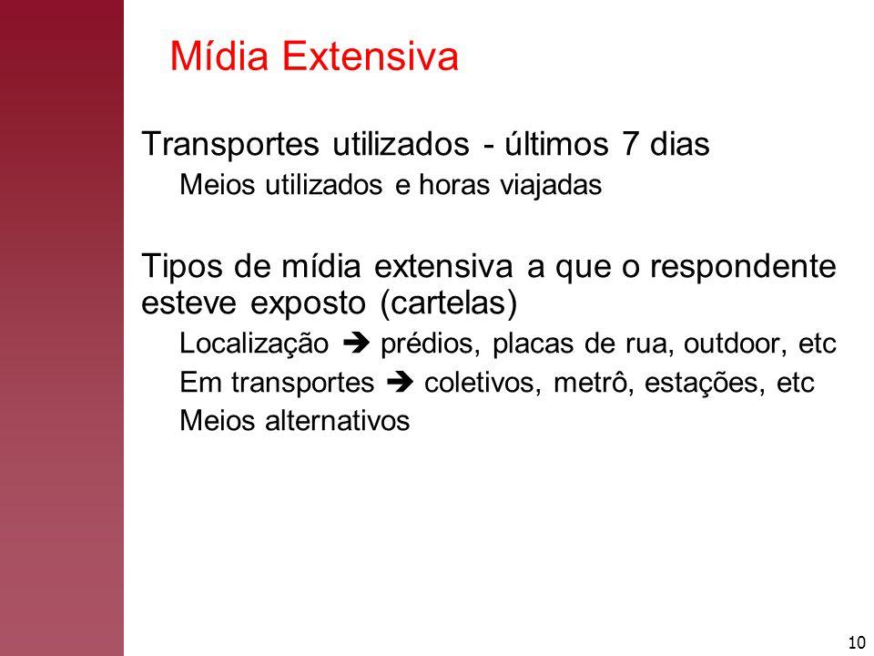 Mídia Extensiva Transportes utilizados - últimos 7 dias