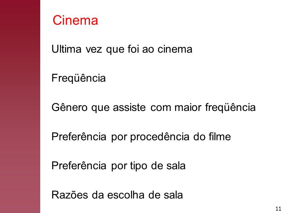 Cinema Ultima vez que foi ao cinema Freqüência