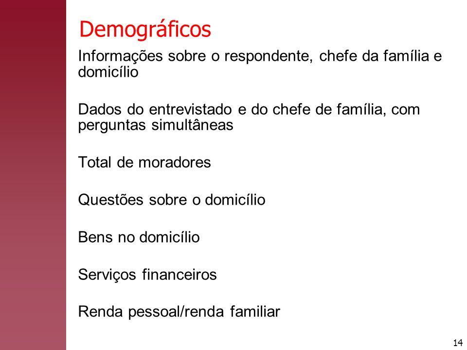Demográficos Informações sobre o respondente, chefe da família e domicílio. Dados do entrevistado e do chefe de família, com perguntas simultâneas.