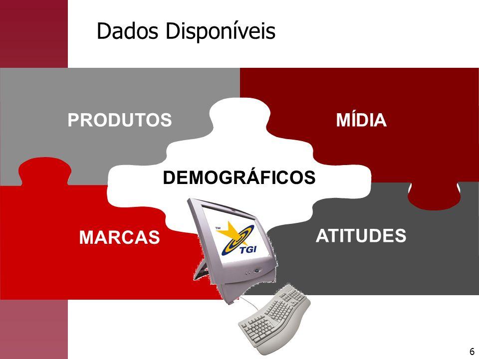 Dados Disponíveis PRODUTOS MÍDIA DEMOGRÁFICOS MARCAS ATITUDES