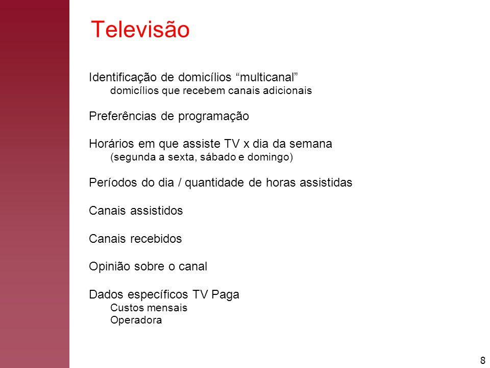 Televisão Identificação de domicílios multicanal