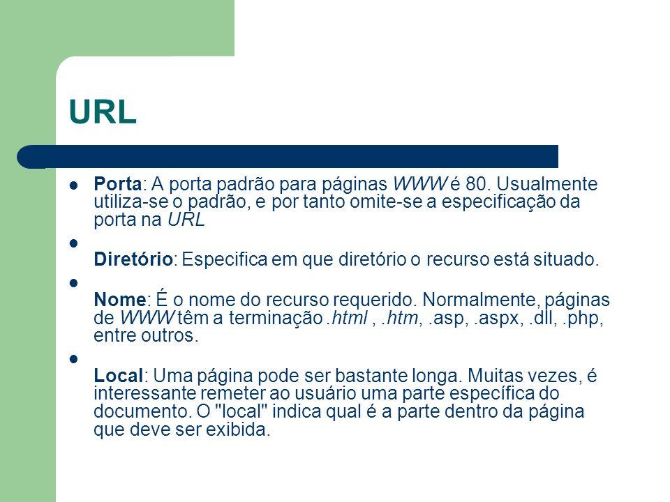 URL Porta: A porta padrão para páginas WWW é 80. Usualmente utiliza-se o padrão, e por tanto omite-se a especificação da porta na URL.