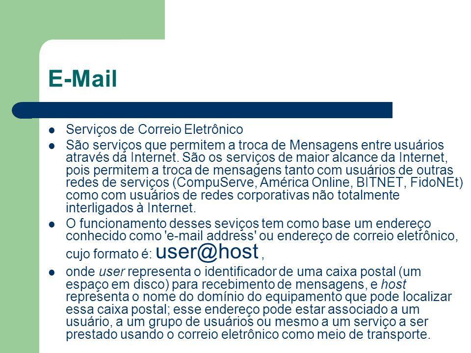 E-Mail Serviços de Correio Eletrônico