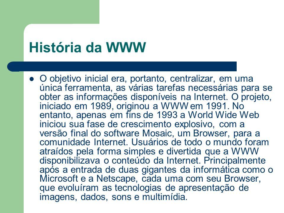 História da WWW