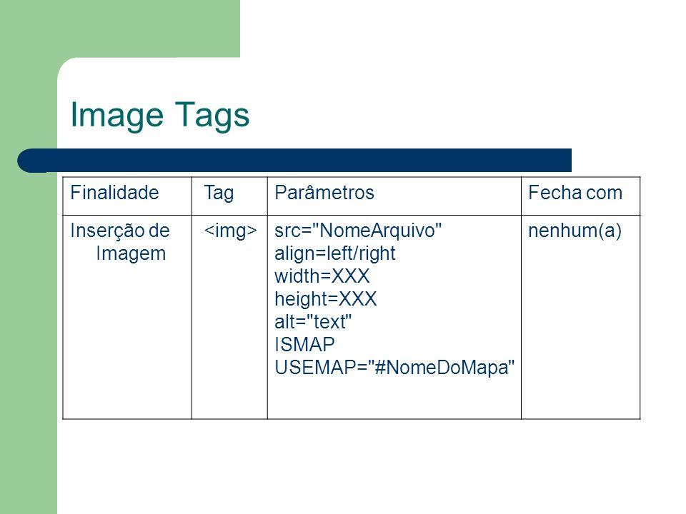 Image Tags Finalidade Tag Parâmetros Fecha com Inserção de Imagem