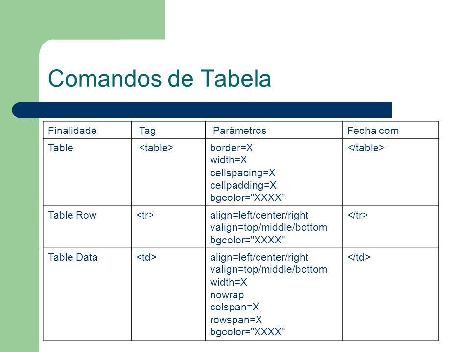 Comandos de Tabela Finalidade Tag Parâmetros Fecha com Table