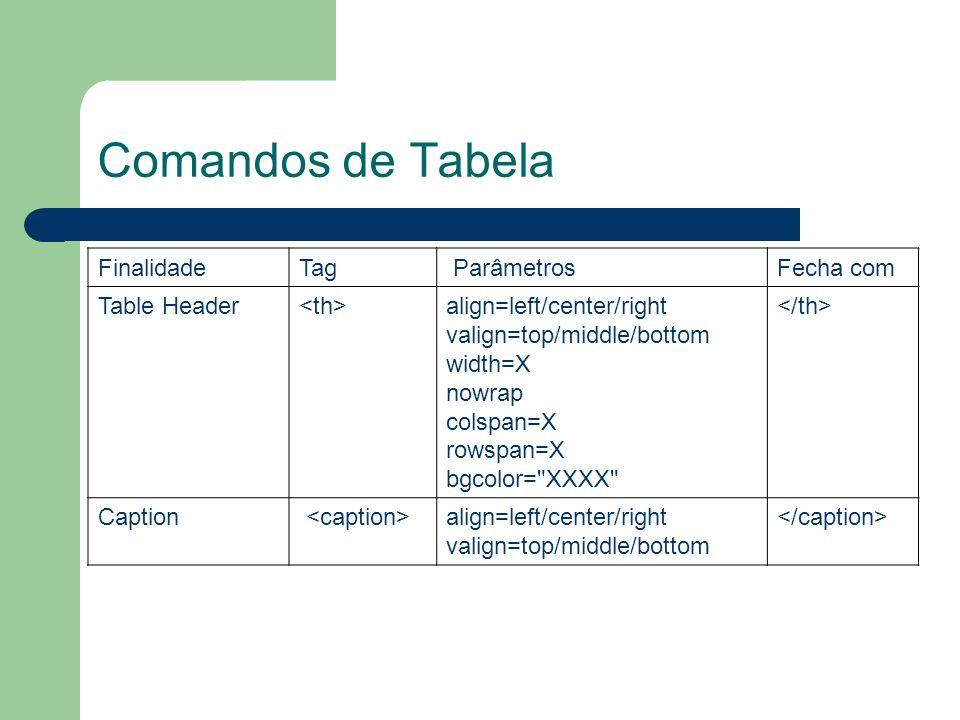 Comandos de Tabela Finalidade Tag Parâmetros Fecha com Table Header