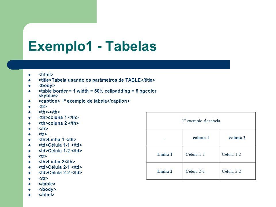 Exemplo1 - Tabelas <html>