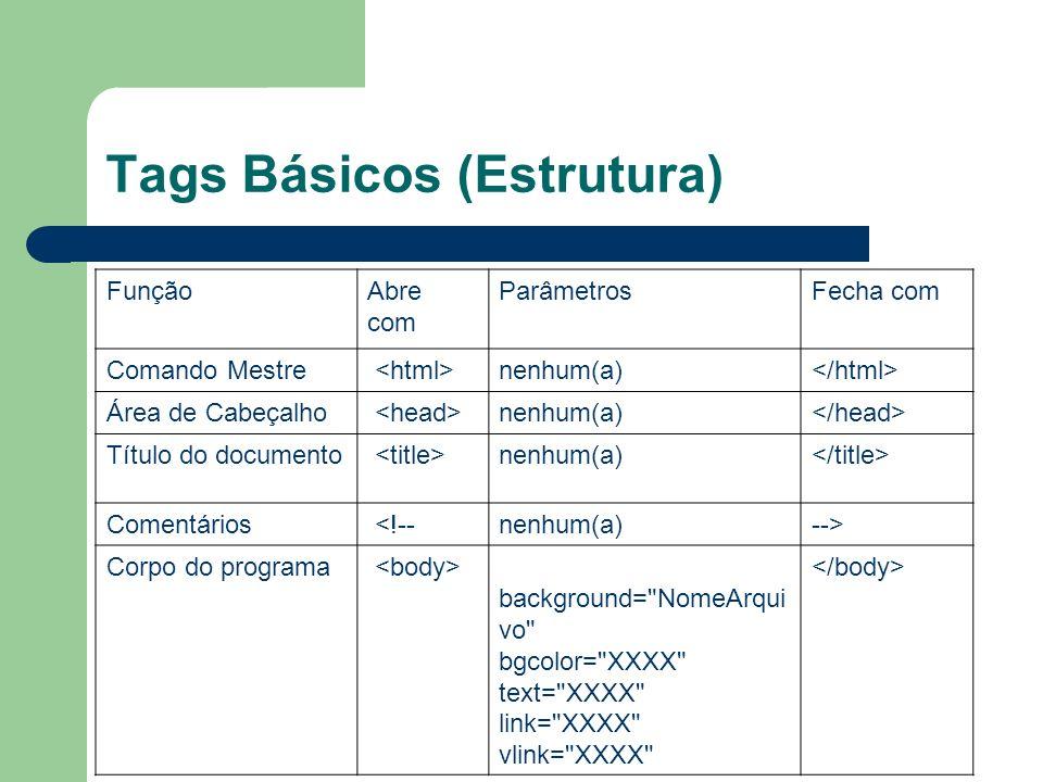 Tags Básicos (Estrutura)