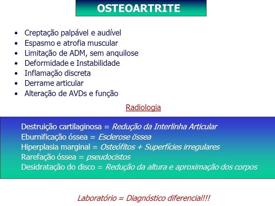 Laboratório = Diagnóstico diferencial!!!