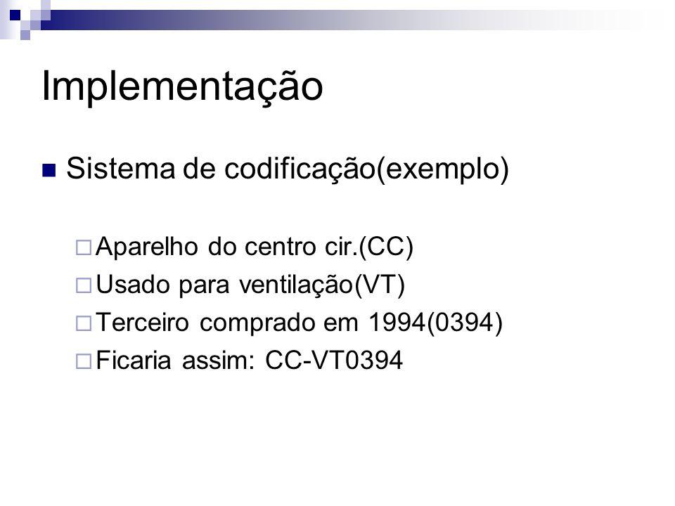 Implementação Sistema de codificação(exemplo)