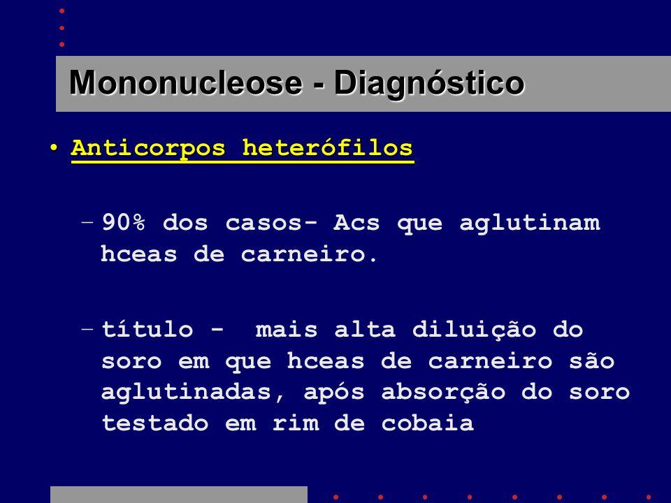 Mononucleose - Diagnóstico