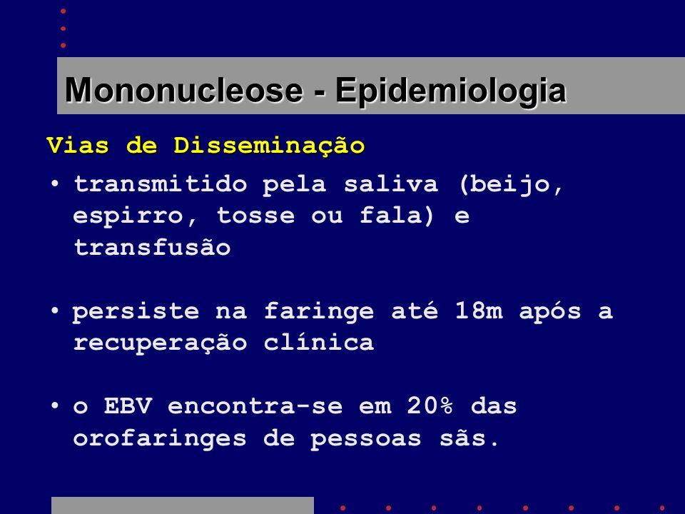 Mononucleose - Epidemiologia