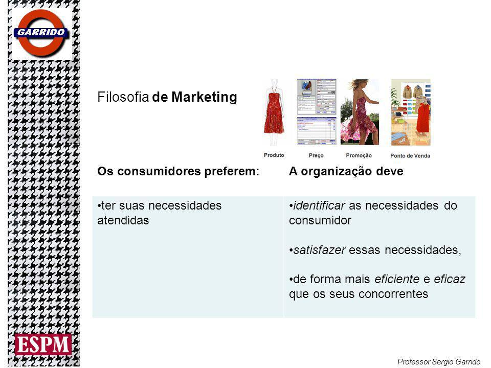 Filosofia de Marketing