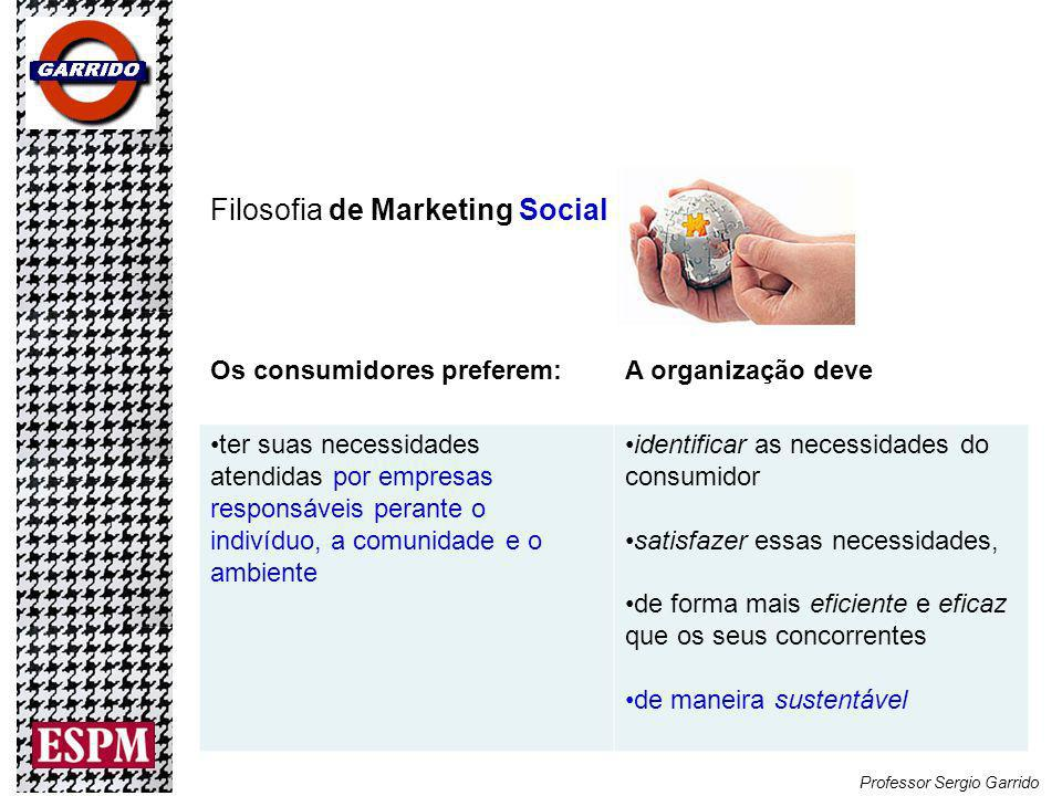 Filosofia de Marketing Social