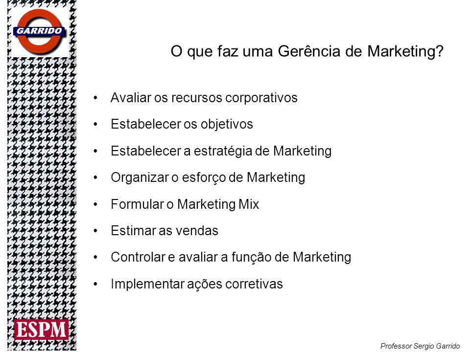 O que faz uma Gerência de Marketing