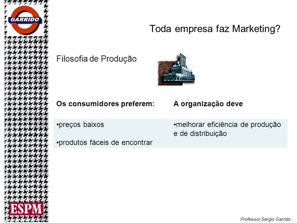 Toda empresa faz Marketing