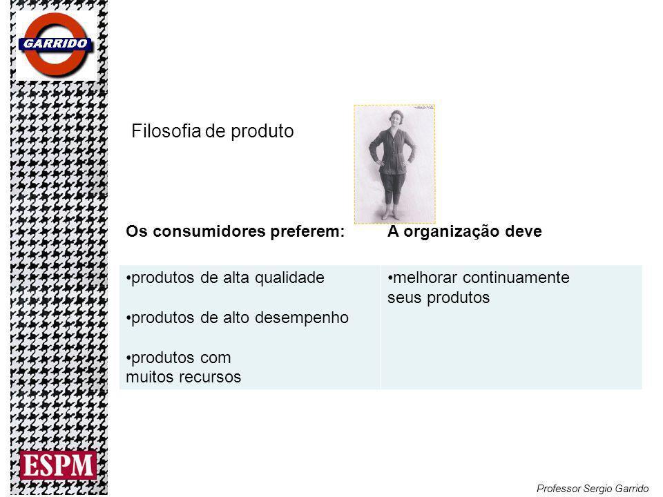 Filosofia de produto Os consumidores preferem: A organização deve
