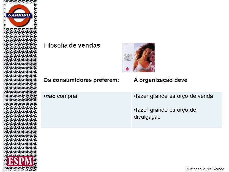 Filosofia de vendas Os consumidores preferem: A organização deve